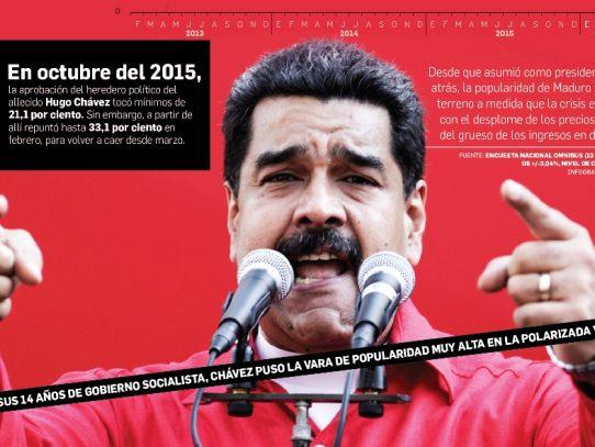 Aprobación de presidente venezolano Maduro cae a 23,3%