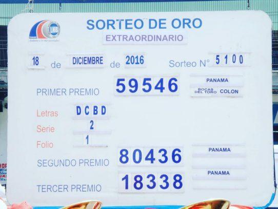 Lnb El Sorteo Del 25 De Diciembre Será Un Día Antes Sábado 24 En Segundos Panama