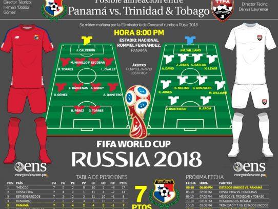 Posible alineación para el reto futbolístico de Panamá frente a Trinidad y Tobago