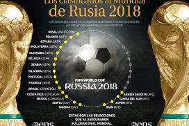 Clasificados al Mundial Rusia 2018