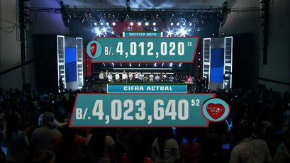Teletón 20-30 supera la meta en $11,620 por arriba de lo esperado