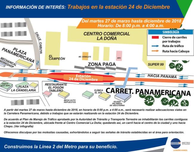 Adecuaciones viales en la Carretera Panamericana se extenderán hasta diciembre 2018