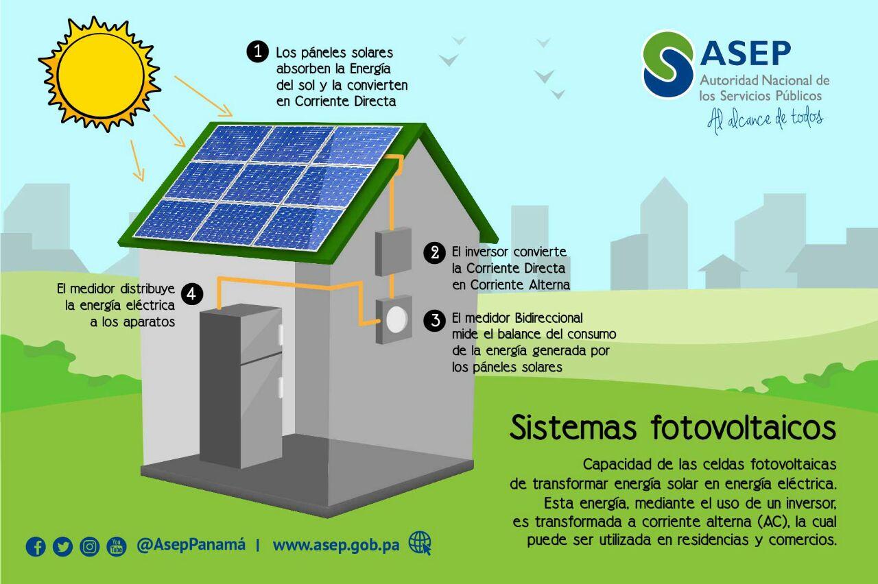 Uso de energía fotovoltaica toma fuerza en Panamá