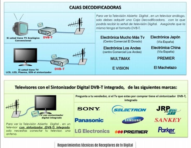 ASEP hará hoy primera transmisión en línea sobre Televisión Digital Terrestre