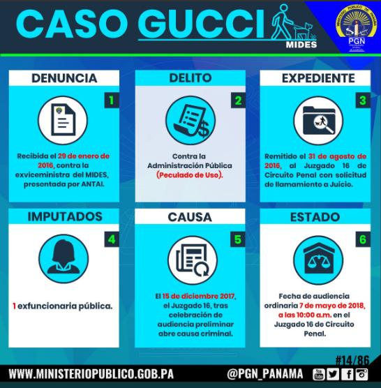 Exviceministra Zulema Sucre asiste a audiencia por caso Gucci