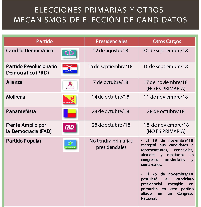 Calendario Panama 2018.Tribunal Electoral Publica Calendario De Primarias