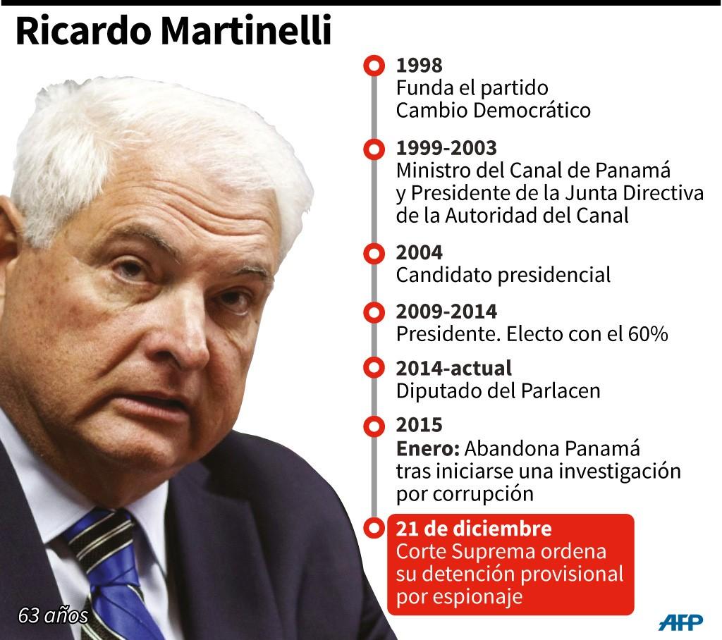Martinelli, continúa hospitalizado por hipertensión entre críticas de las víctimas