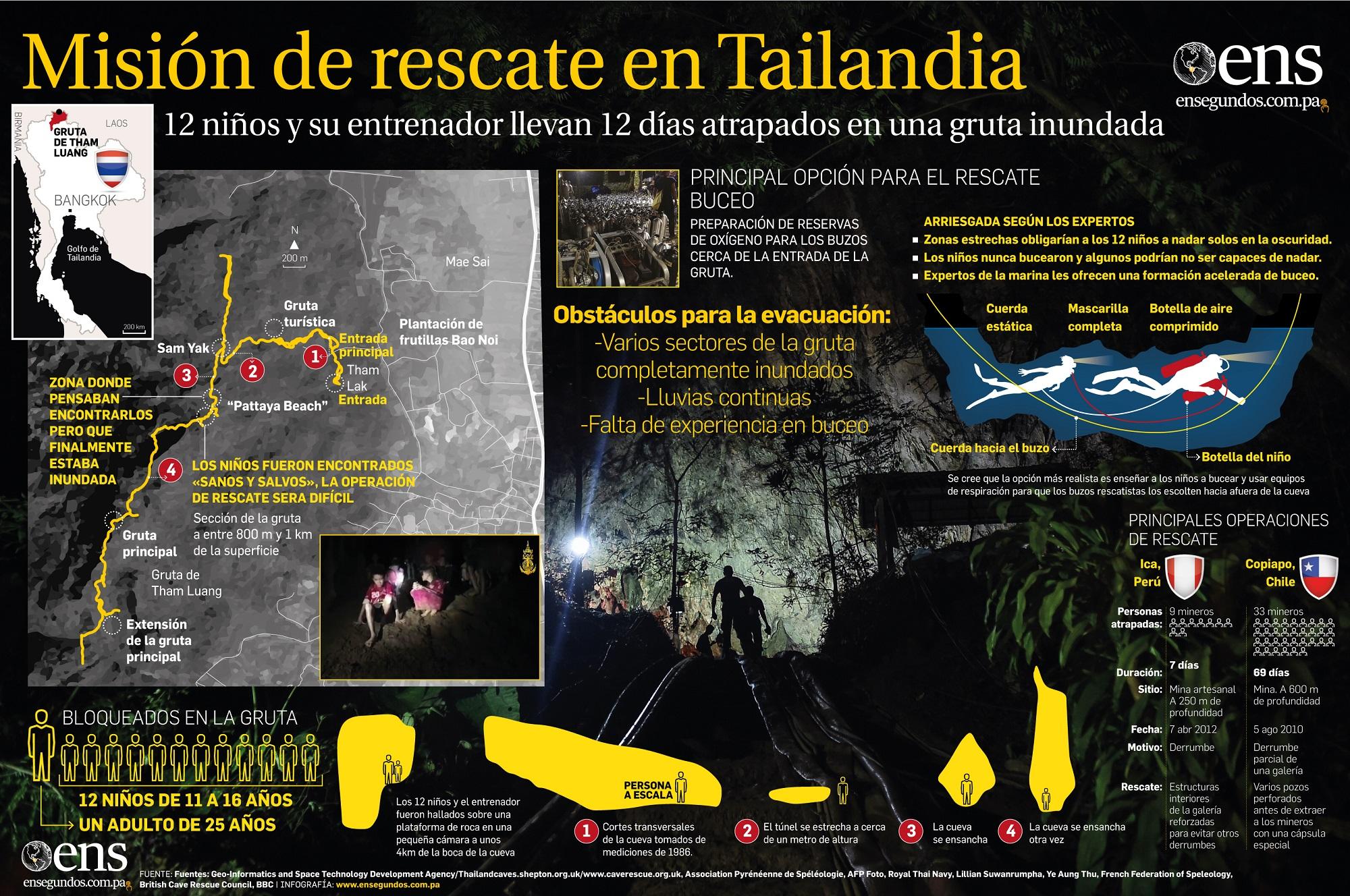 """Rescate de nueve jóvenes que siguen en cueva de Tailandia """"se ..."""