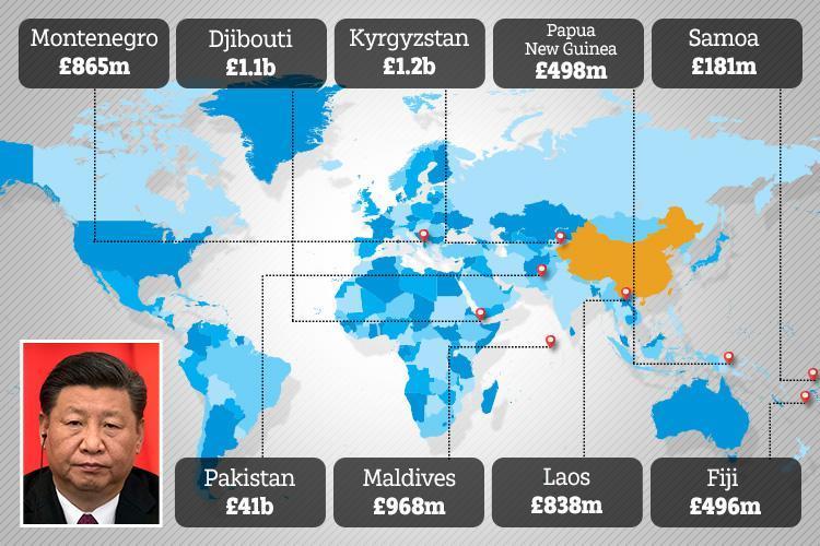 China 'coloniza países más pequeños prestándoles cantidades masivas de dinero'
