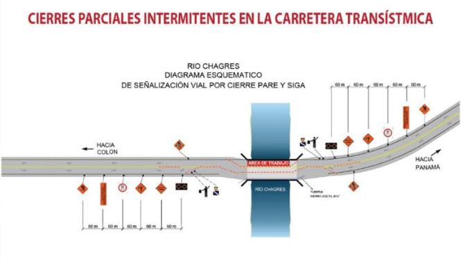 Cierres parciales intermitentes sobre el Chagres hasta el 25 de marzo