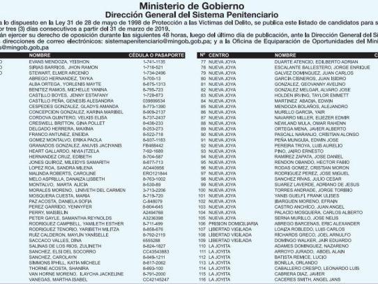 Mingob publica listado de presos candidatos a rebajas de pena y libertad condicional