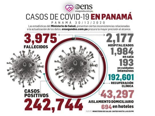 Informe epidemiológio de hoy: pacientes recuperados 2,837  y casos positivos nuevos 4,465