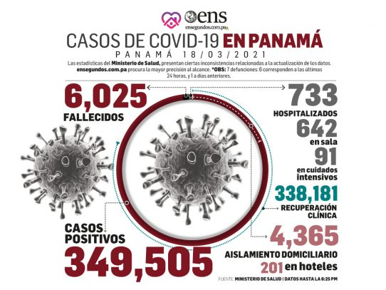 En 57 días: se aplicaron 287,086 dosis de la vacuna COVID-19 a nivel nacional
