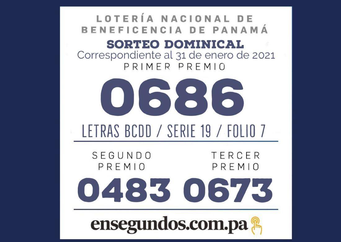 Resultados del sorteo de la LNB de hoy, domingo 28 de marzo de 2021