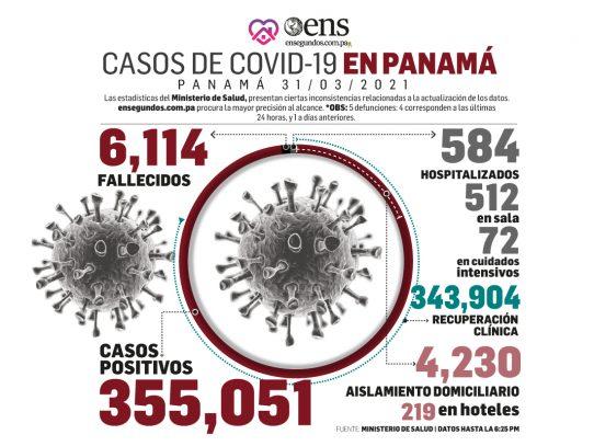 En 70 días: aplicadas 370,793 dosis de vacunas contra la COVID-19