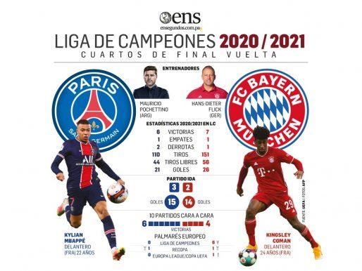 Los alicientes del partido de vuelta entre el PSG y el Bayern de Múnich
