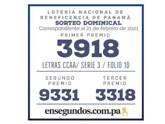 Resultados del sorteo de la LNB de hoy, domingo 18 de abril de 2021