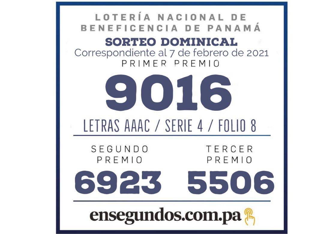 Resultados del sorteo dominical de la LNB de hoy, lunes 5 de abril de 2021