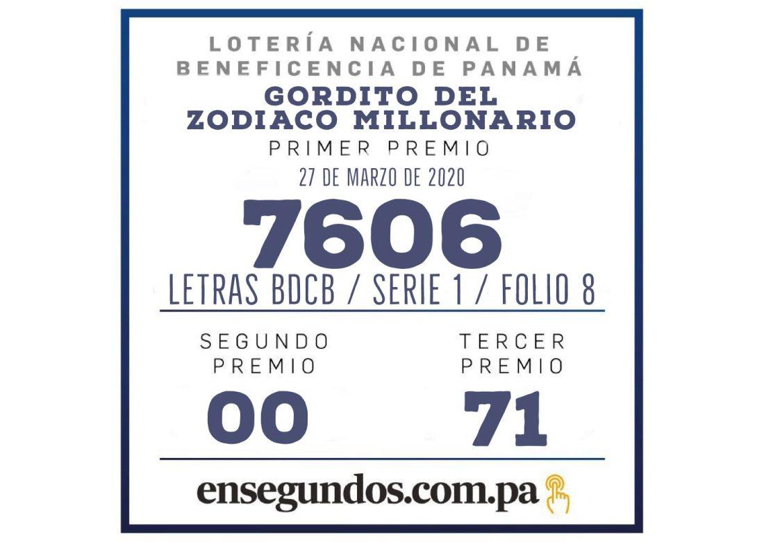 Resultados del sorteo del Gordito del Zodíaco, de la LNB de hoy, viernes 30 de abril de 2021
