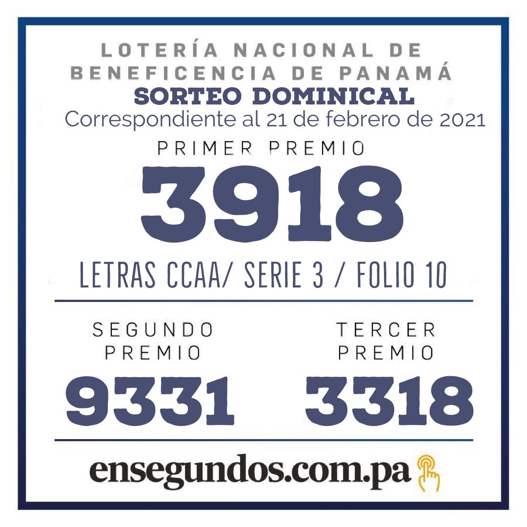 Sorteo De La Lotería Del Domingo 2 De Mayo Trasladado Para El Lunes 3 En Segundos Panama