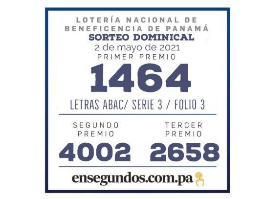 Resultados del sorteo domingo de la LNB de hoy, lunes 3 de mayo de 2021