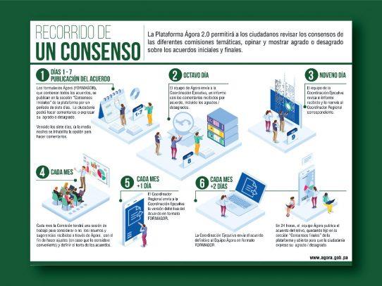 Instalación de comisiones inicia segunda etapa del Pacto del Bicentenario