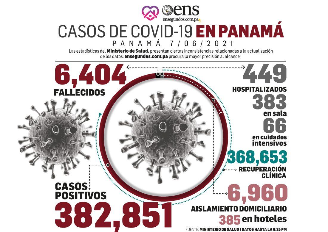 Aprobada vacunación AstraZeneca a mujeres de 30 años, reducción en casos positivos y defunciones