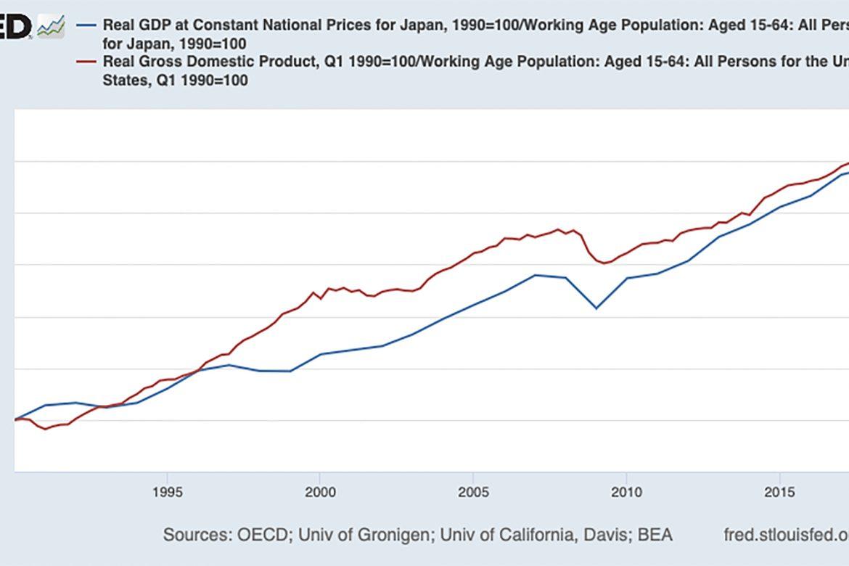 Nacionalismo económico al estilo de Biden