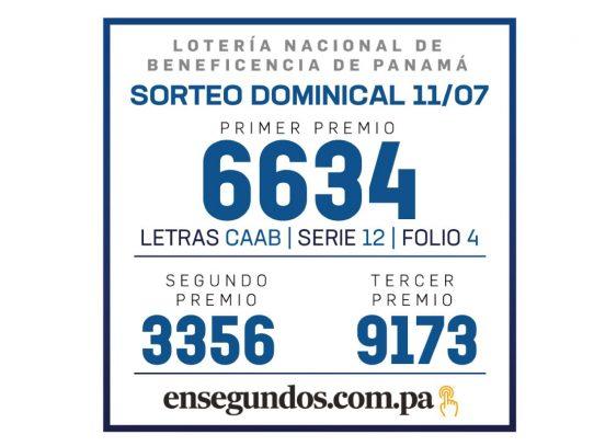 Resultados del sorteo de la LNB de hoy, domingo 11 de julio de 2021