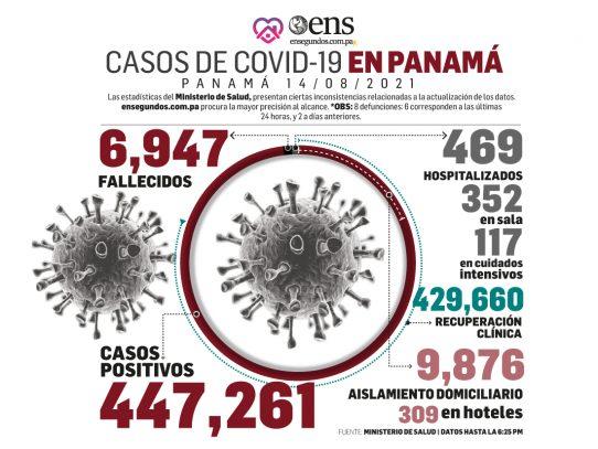 El coronavirus no suelta espacio, la vacunación es la alternativa