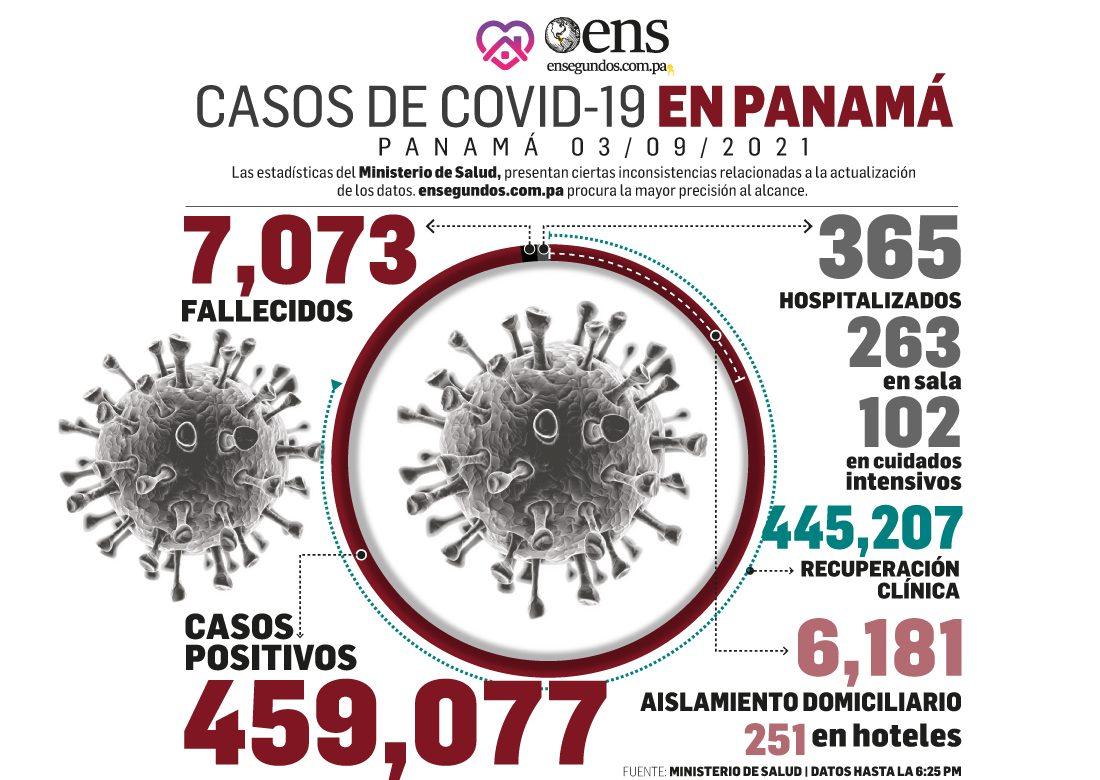 El Covid-19 todavía mantiene su resistencia, con la vacuna venceremos