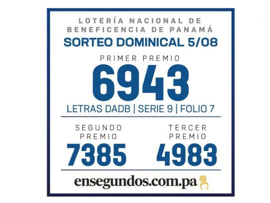 Resultados del sorteo de la LNB de hoy, domingo 5 de septiembre de 2021