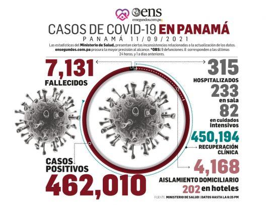 Panamá se acerca al reto: inmunidad de rebaño