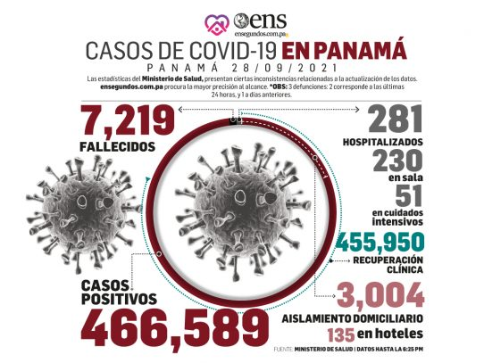 Notorio el control del coronavirus, pero no podemos bajar la guardia