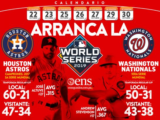 Cara a cara de la 115ª Serie Mundial de béisbol