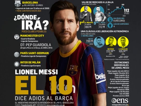 """""""¿Y ahora qué?"""", dicen los barcelonistas conmocionados por Messi"""