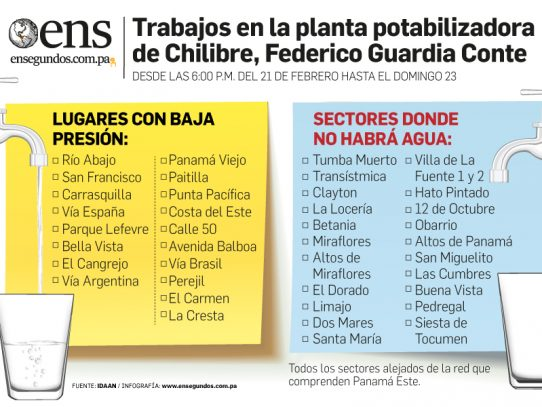 Sectores que no tendrán agua por trabajos en la potabilizadora de Chilibre