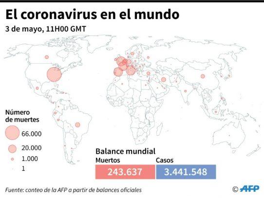 El balance del nuevo coronavirus a las 19H00 GMT