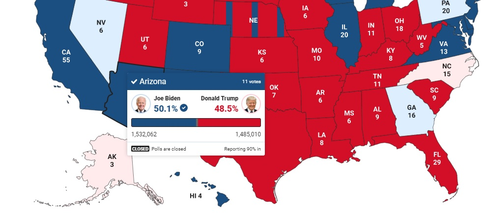 ¿Qué pasó en la campaña de Trump cuando Fox News le dio Arizona a Biden?