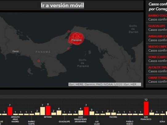 Minsa: Casos de covid aumentan a 86