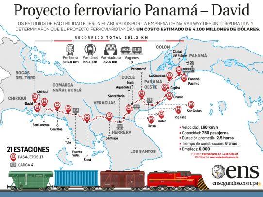 Proyecto tren Panamá - David conquistaría 11 mil pasajeros diarios