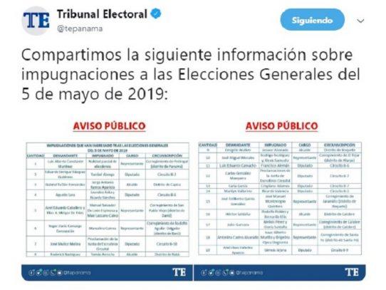Tribunal Electoral presenta lista de impugnaciones, mayoría al cargo de diputado