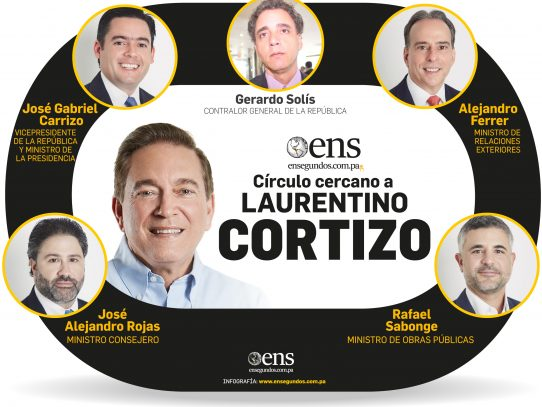 Con ratificación de Solís como Contralor, Cortizo cierra su círculo cero
