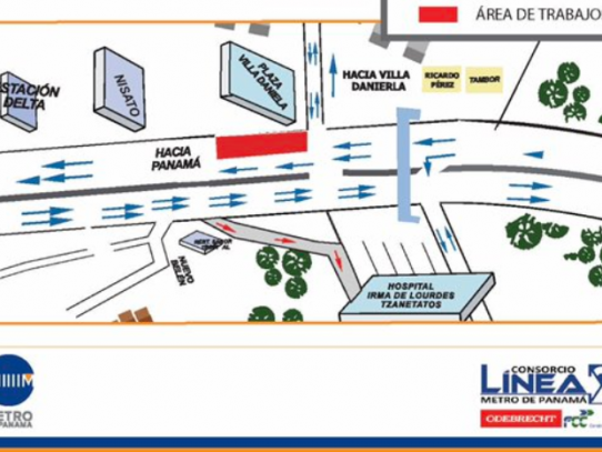Reducción de carriles a la altura del Hospital Lourdes Tzanetatos hasta el lunes 8